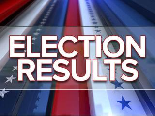 Election Results Kittery June 8 2021
