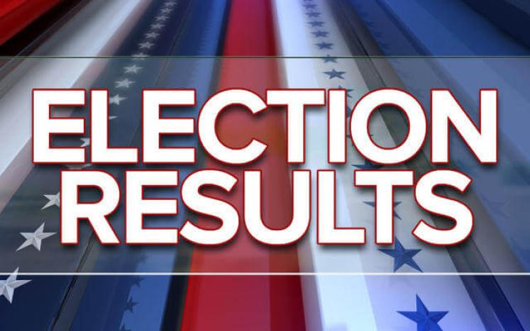 November 3 2020 Election Results Kittery